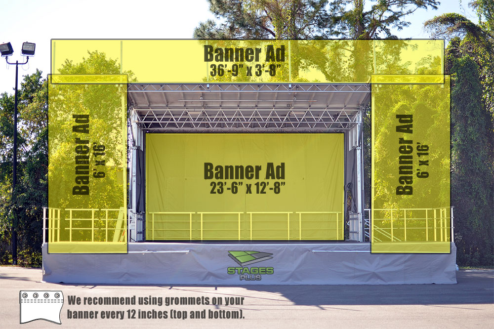 Banner Placement Optional Add-On